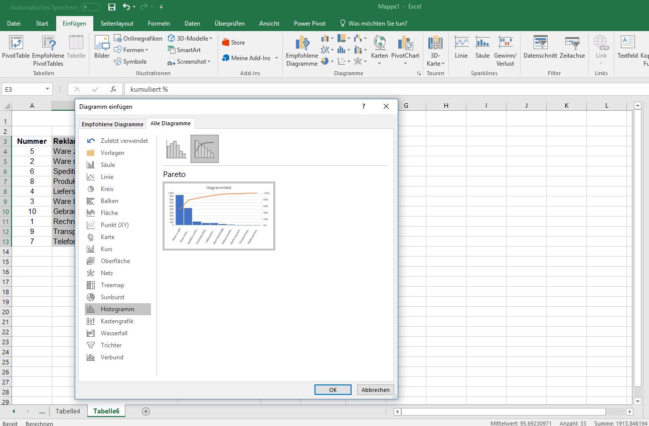 Paretoprinzip | Pareto Diagramm über Excel